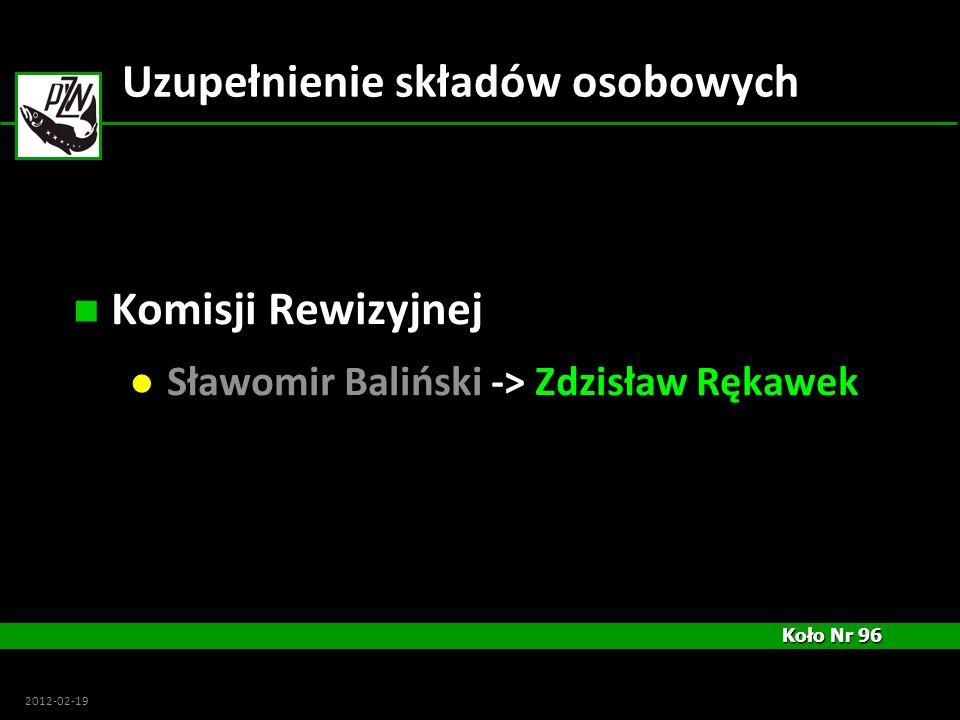 Koło Nr 96 Koło Nr 96 2012-02-19 Uzupełnienie składów osobowych Komisji Rewizyjnej Sławomir Baliński -> Zdzisław Rękawek