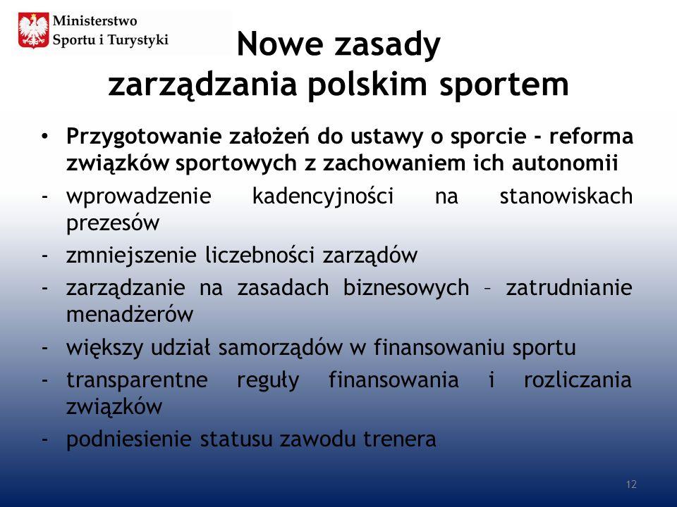Nowe zasady zarządzania polskim sportem Przygotowanie założeń do ustawy o sporcie - reforma związków sportowych z zachowaniem ich autonomii -wprowadze