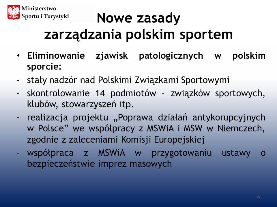Eliminowanie zjawisk patologicznych w polskim sporcie: -stały nadzór nad Polskimi Związkami Sportowymi -skontrolowanie 14 podmiotów – związków sportow