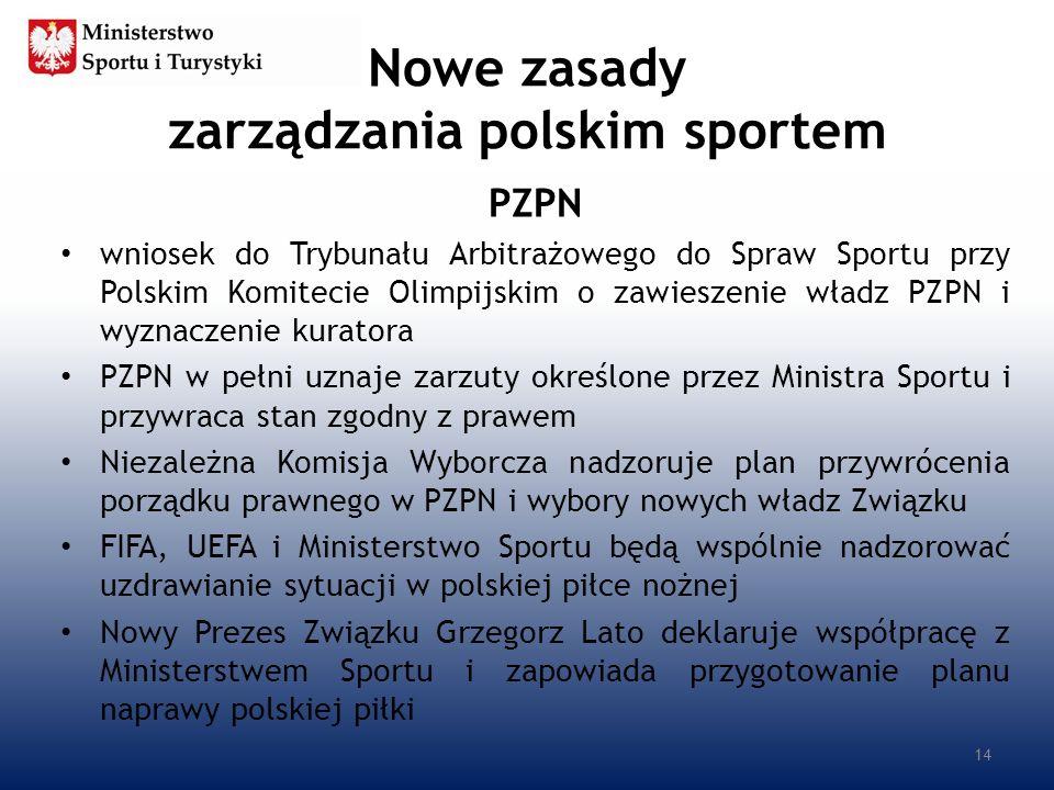 PZPN wniosek do Trybunału Arbitrażowego do Spraw Sportu przy Polskim Komitecie Olimpijskim o zawieszenie władz PZPN i wyznaczenie kuratora PZPN w pełn