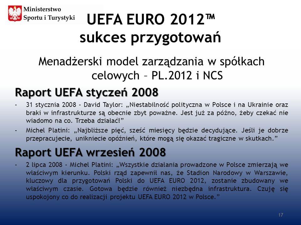 Menadżerski model zarządzania w spółkach celowych – PL.2012 i NCS Raport UEFA styczeń 2008 -31 stycznia 2008 - David Taylor: Niestabilność polityczna