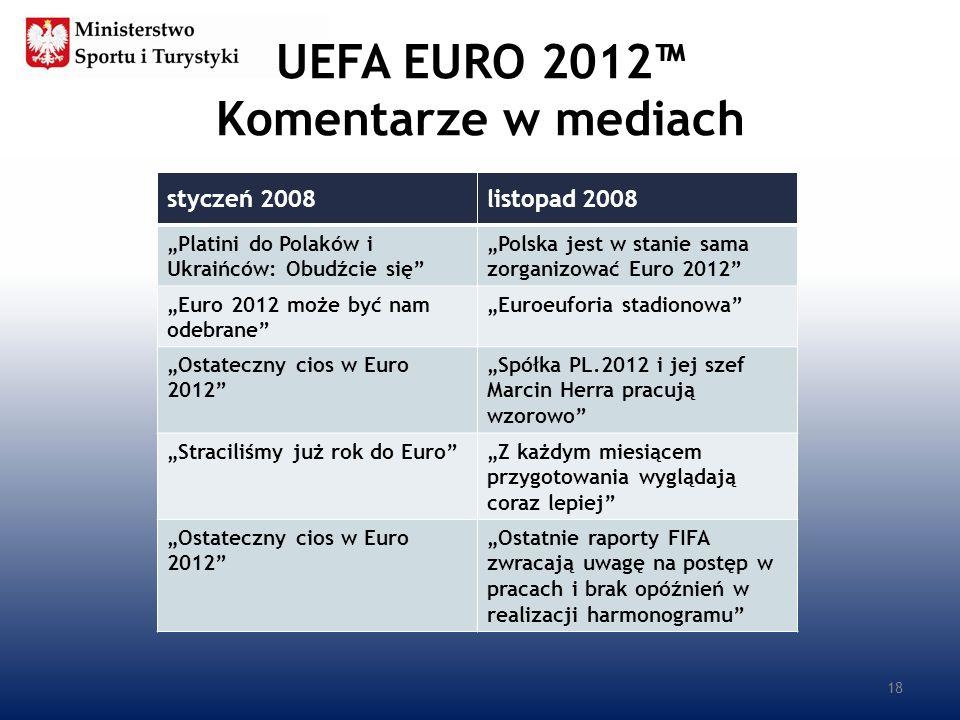 18 styczeń 2008listopad 2008 Platini do Polaków i Ukraińców: Obudźcie się Polska jest w stanie sama zorganizować Euro 2012 Euro 2012 może być nam odeb