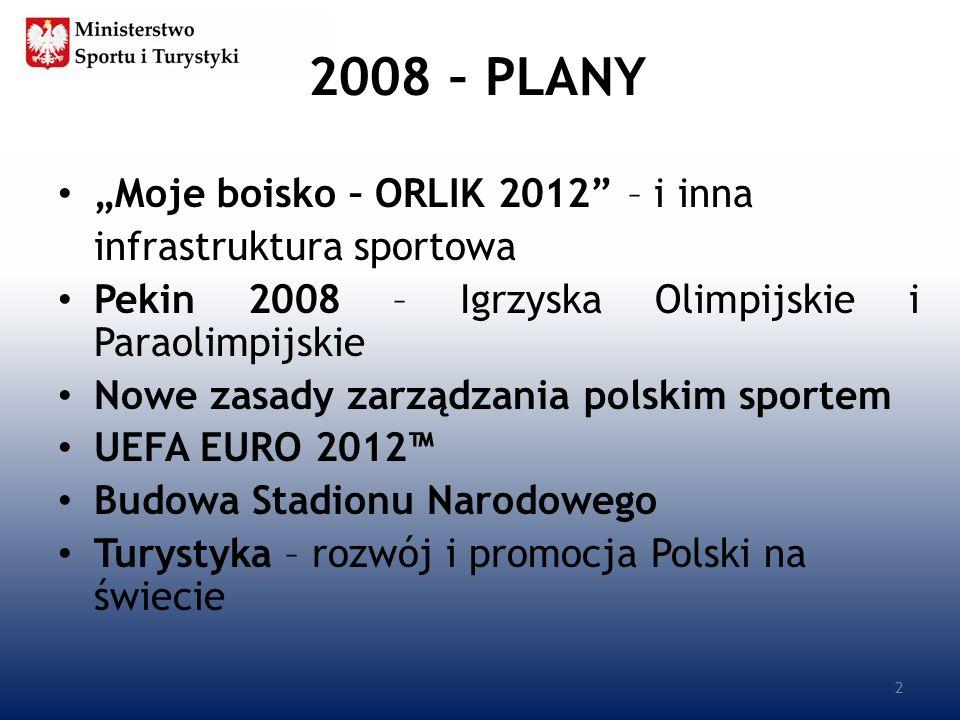 2008 – PLANY Moje boisko – ORLIK 2012 – i inna infrastruktura sportowa Pekin 2008 – Igrzyska Olimpijskie i Paraolimpijskie Nowe zasady zarządzania pol