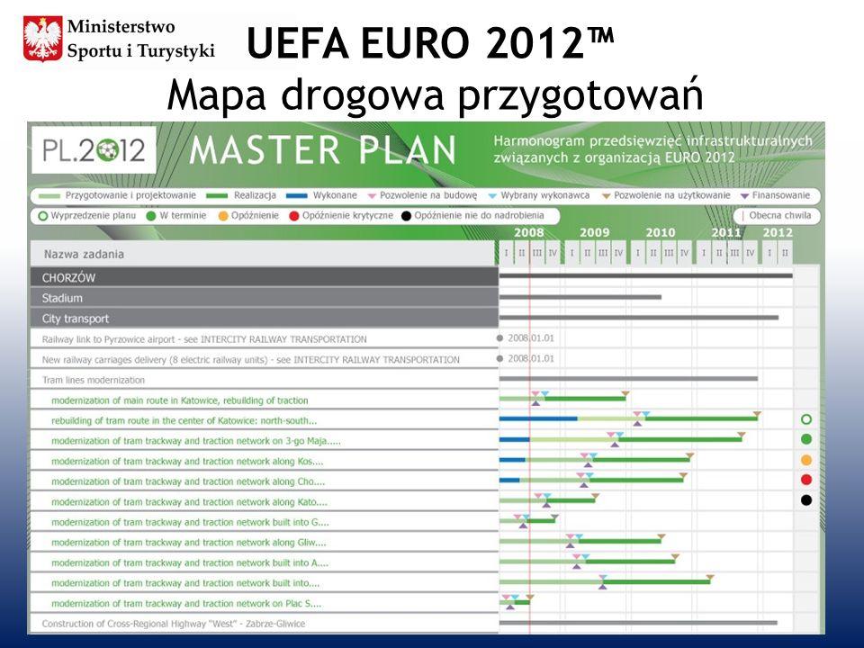 20 UEFA EURO 2012 Mapa drogowa przygotowań