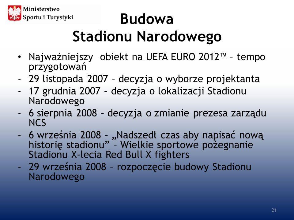 Budowa Stadionu Narodowego Najważniejszy obiekt na UEFA EURO 2012 – tempo przygotowań -29 listopada 2007 – decyzja o wyborze projektanta -17 grudnia 2