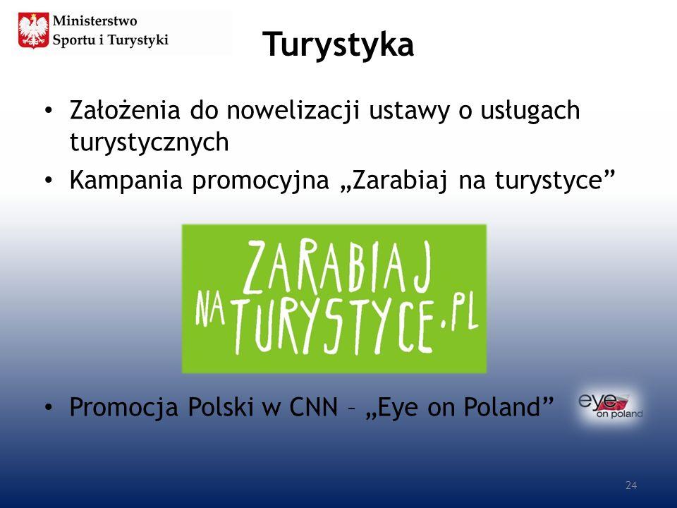Założenia do nowelizacji ustawy o usługach turystycznych Kampania promocyjna Zarabiaj na turystyce Promocja Polski w CNN – Eye on Poland 24 Turystyka
