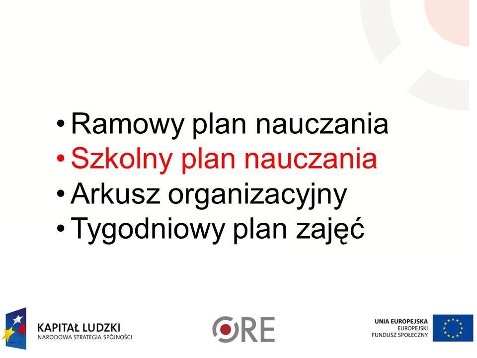 Ramowy plan nauczania Szkolny plan nauczania Arkusz organizacyjny Tygodniowy plan zajęć