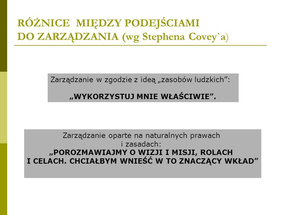 RÓŻNICE MIĘDZY PODEJŚCIAMI DO ZARZĄDZANIA (wg Stephena Covey`a) Zarządzanie oparte na naturalnych prawach i zasadach: POROZMAWIAJMY O WIZJI I MISJI, R