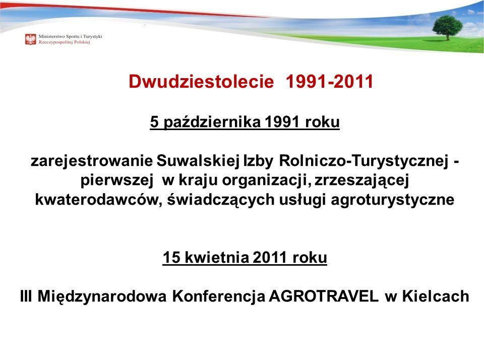 Dwudziestolecie 1991-2011 5 października 1991 roku zarejestrowanie Suwalskiej Izby Rolniczo-Turystycznej - pierwszej w kraju organizacji, zrzeszającej