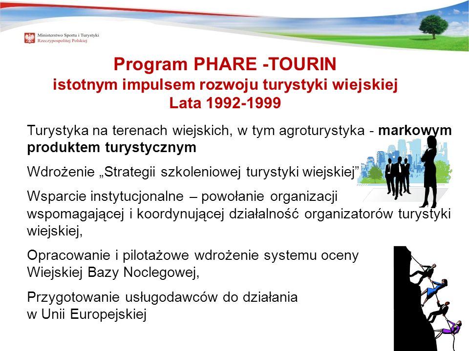Program PHARE -TOURIN istotnym impulsem rozwoju turystyki wiejskiej Lata 1992-1999 Turystyka na terenach wiejskich, w tym agroturystyka - markowym pro