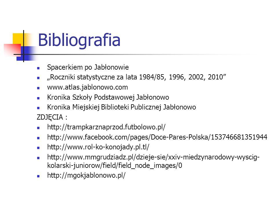 Bibliografia Spacerkiem po Jabłonowie Roczniki statystyczne za lata 1984/85, 1996, 2002, 2010 www.atlas.jablonowo.com Kronika Szkoły Podstawowej Jabło