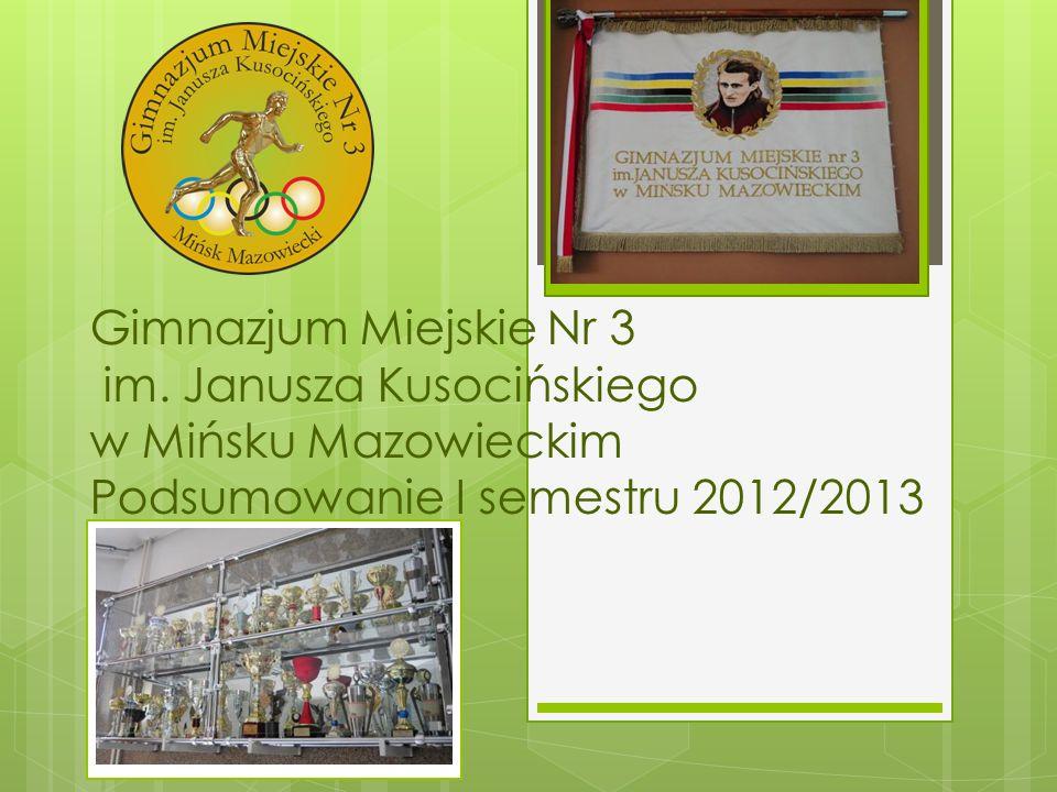 Gimnazjum Miejskie Nr 3 im. Janusza Kusocińskiego w Mińsku Mazowieckim Podsumowanie I semestru 2012/2013