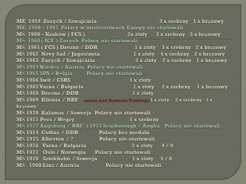Juniorzy Lata 2001 – 2011 11 mistrzostw - 96 medale ś rednia 8,72 31 medale z ł ote 37 medali srebrnych 28 medali br ą zowych