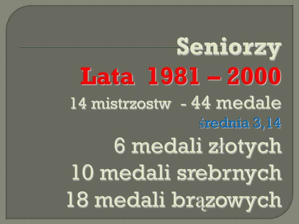 Lata 1959 – 1980 12 mistrzostw - 43 medale 3,58 Lata 1981 – 2000 21 mistrzostw - 66 medale 3,14 Lata 2001 – 2011 24 mistrzostwa - 190 medale 7,64