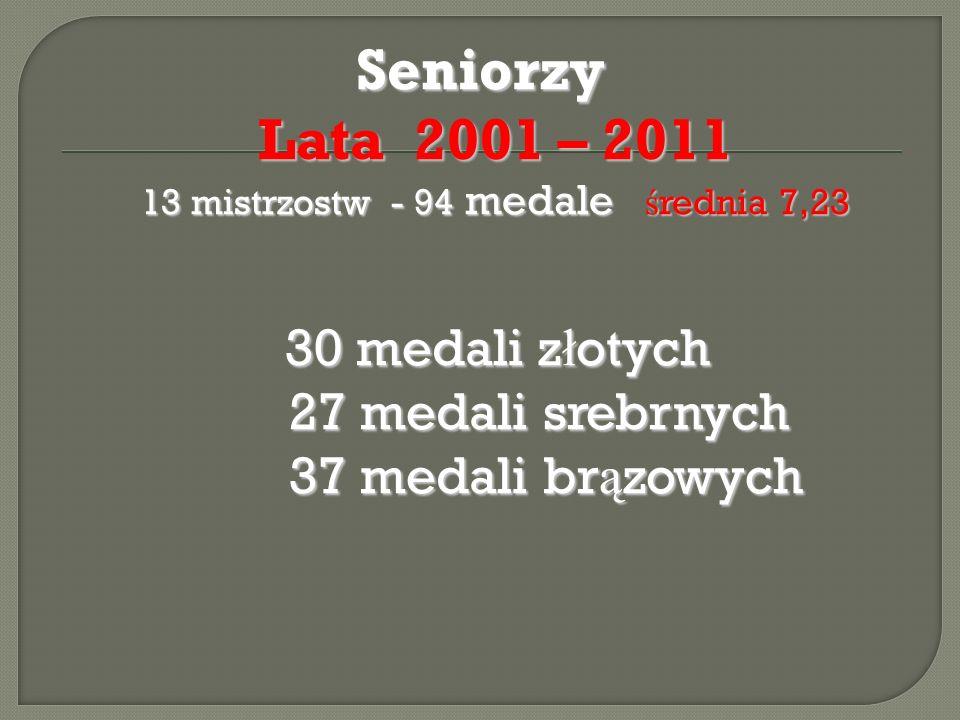 Seniorzy Lata 2001 – 2011 13 mistrzostw - 94 medale ś rednia 7,23 30 medali z ł otych 27 medali srebrnych 37 medali br ą zowych 30 medali z ł otych 27 medali srebrnych 37 medali br ą zowych