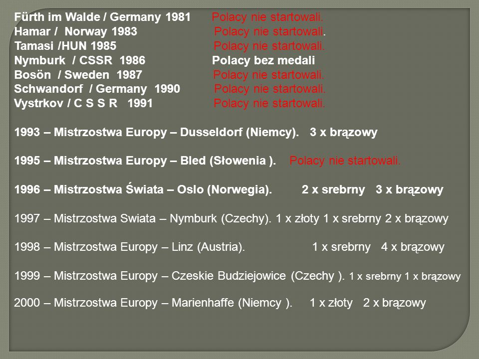 Fürth im Walde / Germany 1981 Polacy nie startowali.
