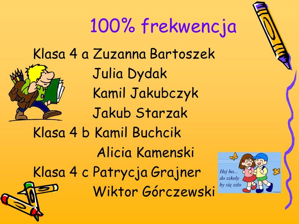 100% frekwencja Klasa 4 a Zuzanna Bartoszek Julia Dydak Kamil Jakubczyk Jakub Starzak Klasa 4 b Kamil Buchcik Alicia Kamenski Klasa 4 c Patrycja Grajn