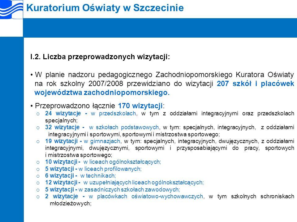 Kuratorium Oświaty w Szczecinie o 7 wizytacji - w poradniach psychologiczno-pedagogicznych; o 3 wizytacje - w młodzieżowych ośrodkach wychowawczych ; o 1 wizytacja - w młodzieżowym ośrodku socjoterapii; o 3 wizytacje - w specjalnych ośrodkach szkolno-wychowawczych; o 5 wizytacji - w specjalnych ośrodkach wychowawczych dla dzieci i młodzieży o 2 wizytacje - w zakładach kształcenia i placówkach doskonalenia nauczycieli; o 12 wizytacji - w zespołach szkół (szkoła podstawowa + gimnazjum); o 3 wizytacje - w zespołach szkół (gimnazjum + szkoła ponadgimnazjalna); o 19 wizytacji - w zespołach szkół ponadgimnazjalnych; o 2 wizytacje - w zespołach szkół specjalnych.