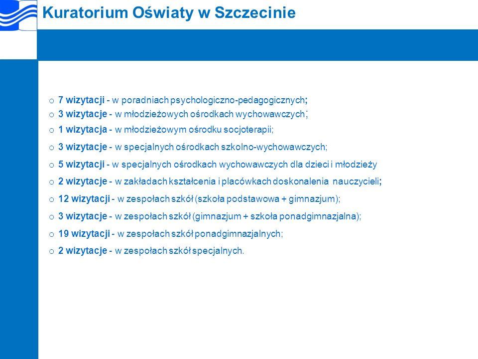 Kuratorium Oświaty w Szczecinie 2.Tematyka wizytacji.