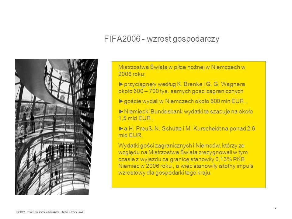 12 Poufne – Wszystkie prawa zastrzeżone – Ernst & Young 2008 FIFA2006 - wzrost gospodarczy Mistrzostwa Świata w piłce nożnej w Niemczech w 2006 roku: przyciągnęły według K.