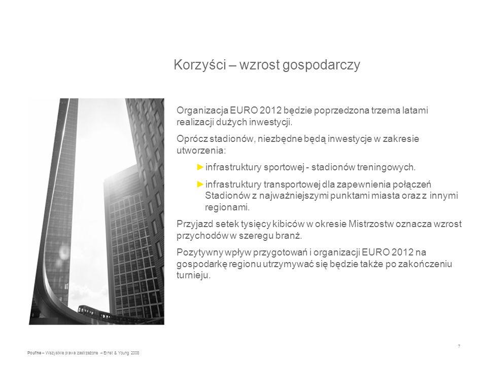 7 Poufne – Wszystkie prawa zastrzeżone – Ernst & Young 2008 Korzyści – wzrost gospodarczy Organizacja EURO 2012 będzie poprzedzona trzema latami realizacji dużych inwestycji.