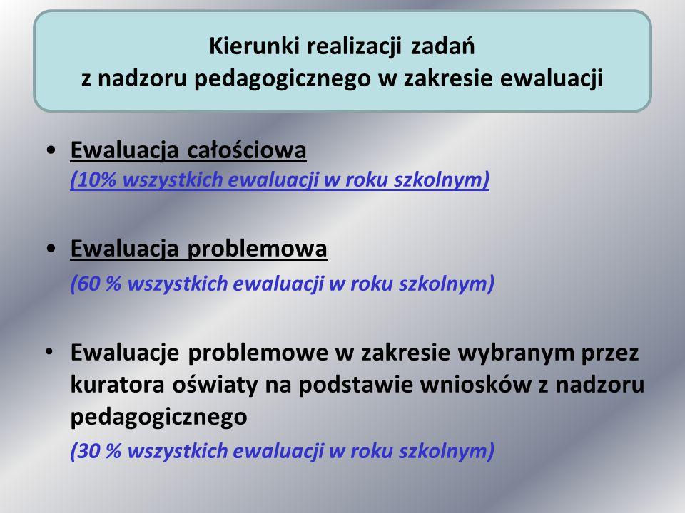 Ewaluacja całościowa (10% wszystkich ewaluacji w roku szkolnym) Ewaluacja problemowa (60 % wszystkich ewaluacji w roku szkolnym) Ewaluacje problemowe