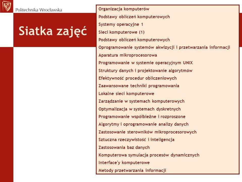 Siatka zajęć Organizacja komputerów Podstawy obliczeń komputerowych Systemy operacyjne 1 Sieci komputerowe (1) Podstawy obliczeń komputerowych Oprogra
