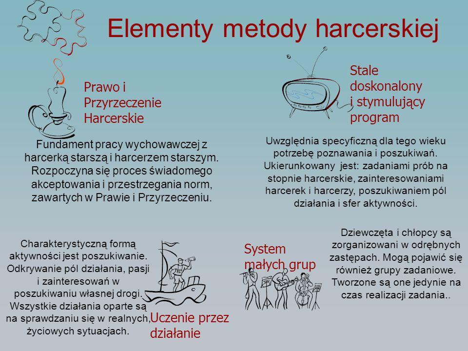 Elementy metody harcerskiej Prawo i Przyrzeczenie Harcerskie Fundament pracy wychowawczej z harcerką starszą i harcerzem starszym. Rozpoczyna się proc