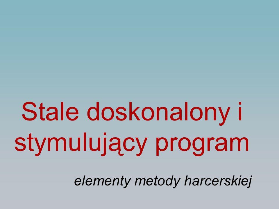 Stale doskonalony i stymulujący program elementy metody harcerskiej