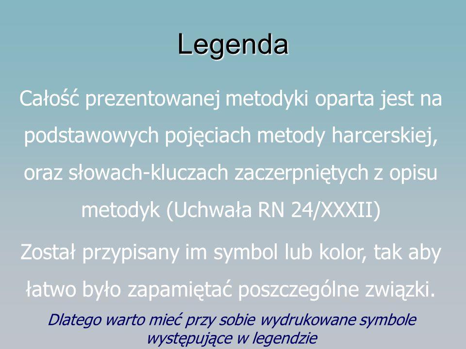 Legenda Całość prezentowanej metodyki oparta jest na podstawowych pojęciach metody harcerskiej, oraz słowach-kluczach zaczerpniętych z opisu metodyk (Uchwała RN 24/XXXII) Został przypisany im symbol lub kolor, tak aby łatwo było zapamiętać poszczególne związki.