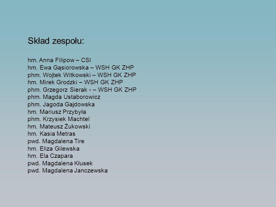 Skład zespołu: hm.Anna Filipow – CSI hm. Ewa Gąsiorowska – WSH GK ZHP phm.
