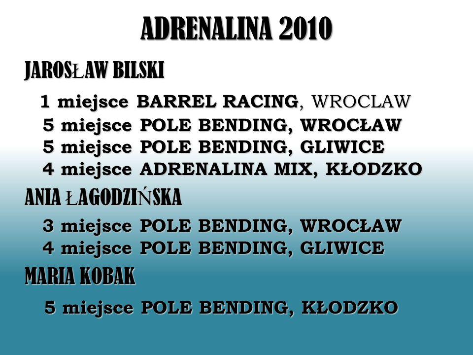 ADRENALINA 2010 JAROS Ł AW BILSKI 1 miejsce BARREL RACING, WROCLAW 5 miejsce POLE BENDING, WROCŁAW 5 miejsce POLE BENDING, GLIWICE 4 miejsce ADRENALINA MIX, KŁODZKO ANIA Ł AGODZI Ń SKA 3 miejsce POLE BENDING, WROCŁAW 4 miejsce POLE BENDING, GLIWICE 3 miejsce POLE BENDING, WROCŁAW 4 miejsce POLE BENDING, GLIWICE MARIA KOBAK 5 miejsce POLE BENDING, KŁODZKO 5 miejsce POLE BENDING, KŁODZKO
