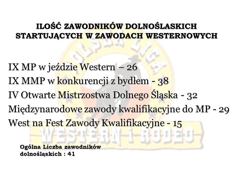 IX MP w jeździe Western – 26 IX MMP w konkurencji z bydłem - 38 IV Otwarte Mistrzostwa Dolnego Śląska - 32 Międzynarodowe zawody kwalifikacyjne do MP