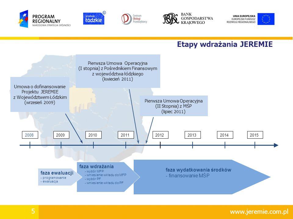 Misja JEREMIE 1.Koncentracja na mikro, małych i średnich firmach, znajdujących się we wczesnej fazie rozwoju i / lub z ograniczonym dostępem do finansowania zewnętrznego.