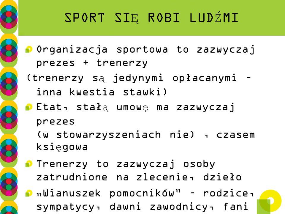 SPORT SIĘ ROBI LUDŹMI Organizacja sportowa to zazwyczaj prezes + trenerzy (trenerzy są jedynymi opłacanymi – inna kwestia stawki) Etat, stałą umowę ma