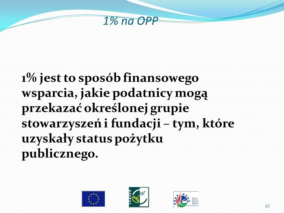 45 1% jest to sposób finansowego wsparcia, jakie podatnicy mogą przekazać określonej grupie stowarzyszeń i fundacji – tym, które uzyskały status pożyt