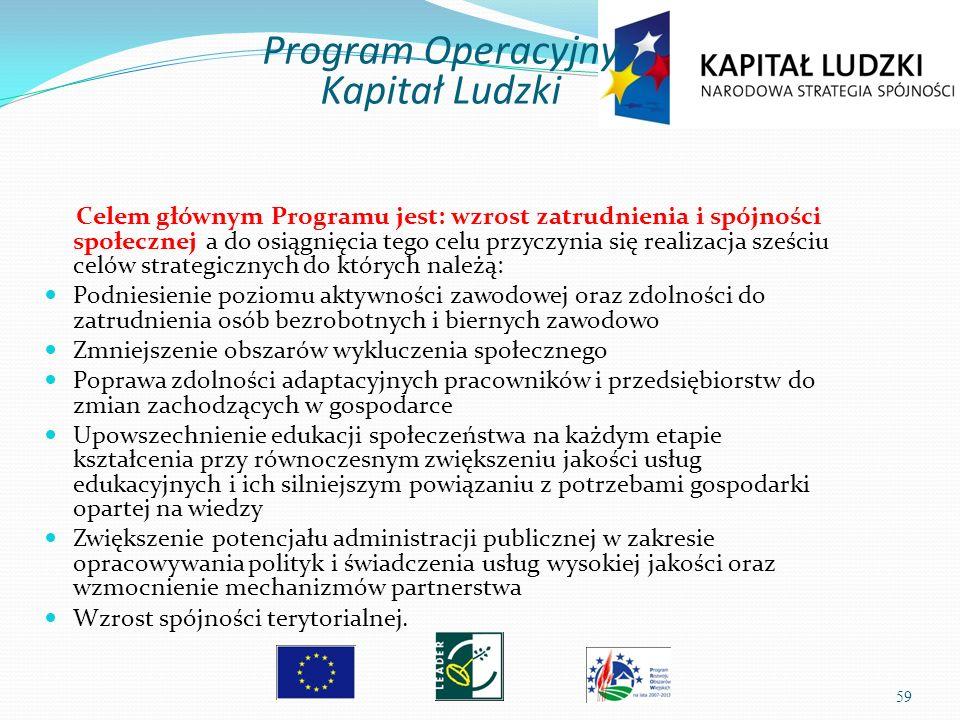 59 Celem głównym Programu jest: wzrost zatrudnienia i spójności społecznej a do osiągnięcia tego celu przyczynia się realizacja sześciu celów strategi