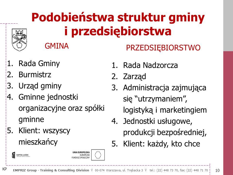 9 EMPRIZ Group - Training & Consulting Division Ÿ 00-074 Warszawa, ul. Trębacka 3 Ÿ tel.: (22) 448 73 70, fax: (22) 448 71 70 Podobieństwa gminy i prz