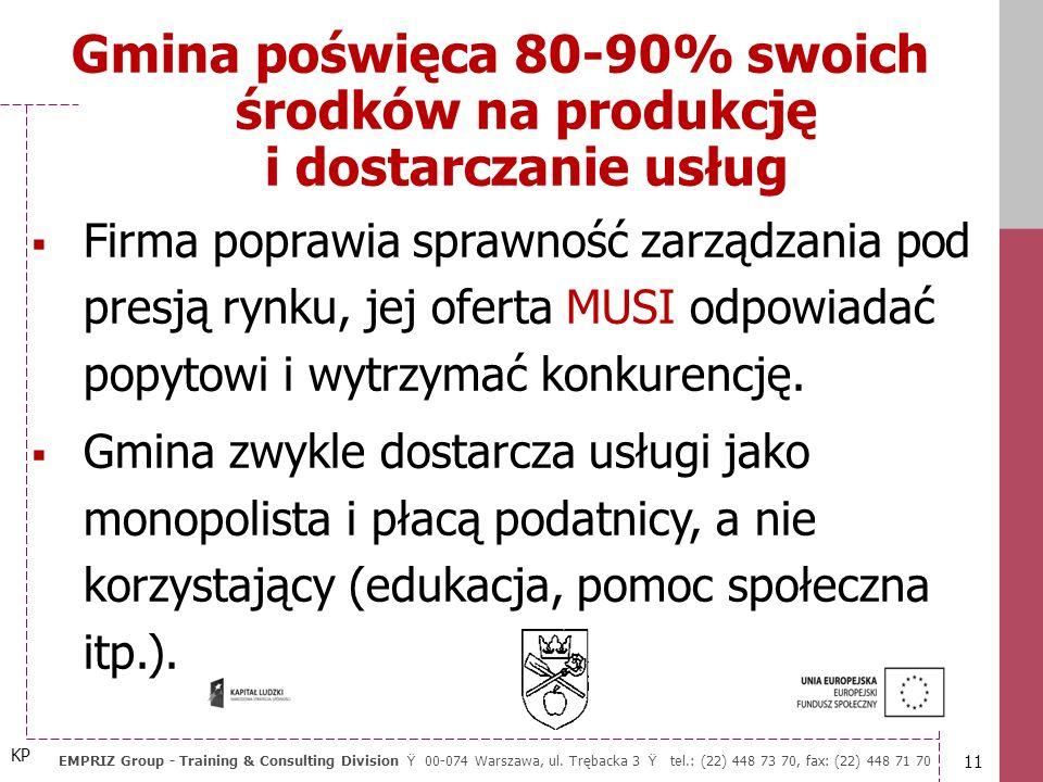 10 EMPRIZ Group - Training & Consulting Division Ÿ 00-074 Warszawa, ul. Trębacka 3 Ÿ tel.: (22) 448 73 70, fax: (22) 448 71 70 GMINA 1.Rada Gminy 2.Bu