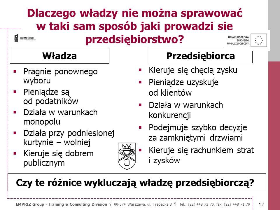 11 EMPRIZ Group - Training & Consulting Division Ÿ 00-074 Warszawa, ul. Trębacka 3 Ÿ tel.: (22) 448 73 70, fax: (22) 448 71 70 Gmina poświęca 80-90% s