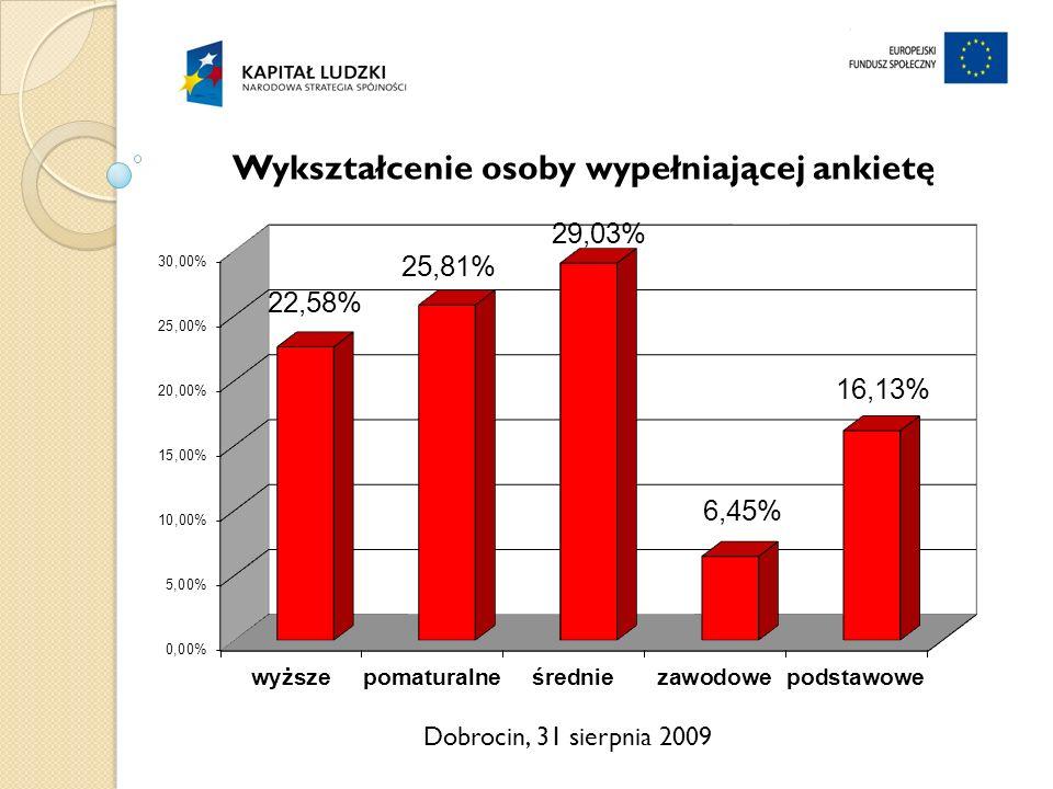 Dobrocin, 31 sierpnia 2009 Wykształcenie osoby wypełniającej ankietę