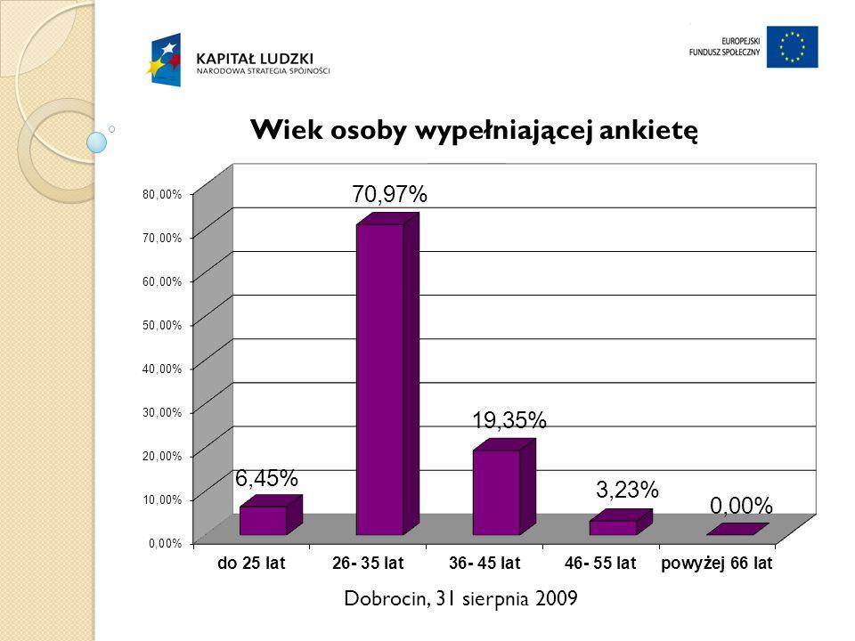 Wiek osoby wypełniającej ankietę Dobrocin, 31 sierpnia 2009