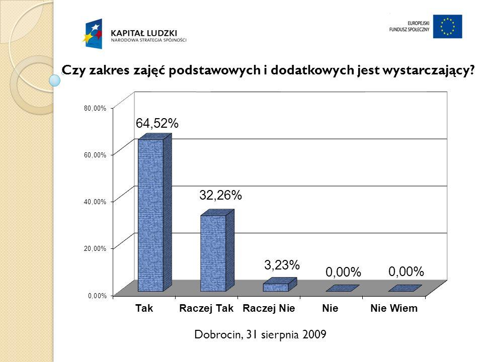Dobrocin, 31 sierpnia 2009 Czy zakres zajęć podstawowych i dodatkowych jest wystarczający