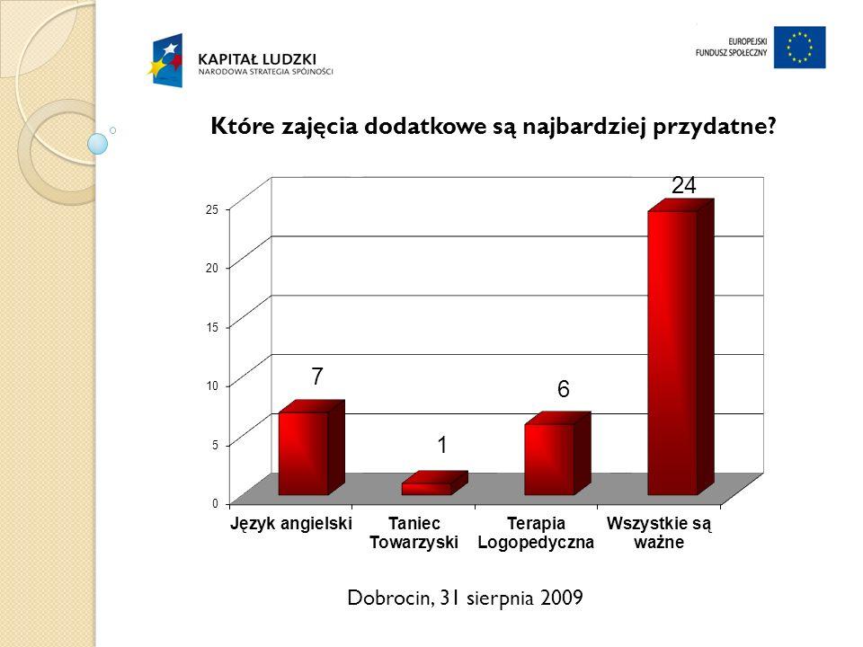 Dobrocin, 31 sierpnia 2009 Które zajęcia dodatkowe są najbardziej przydatne