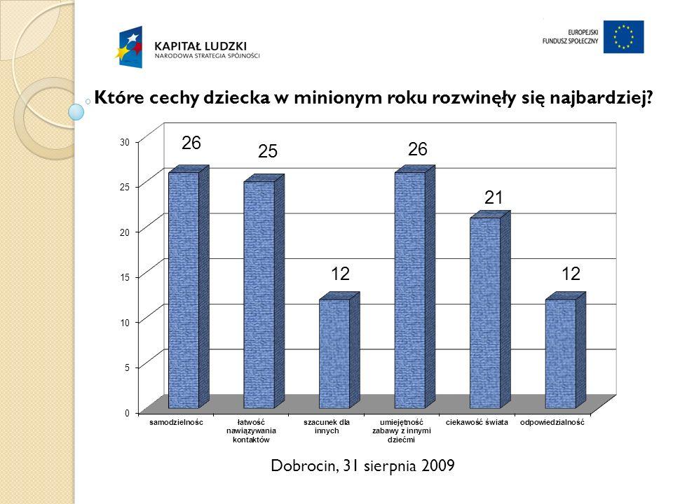 Dobrocin, 31 sierpnia 2009 Które cechy dziecka w minionym roku rozwinęły się najbardziej