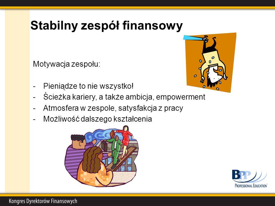 Stabilny zespół finansowy Motywacja zespołu: -Pieniądze to nie wszystko.