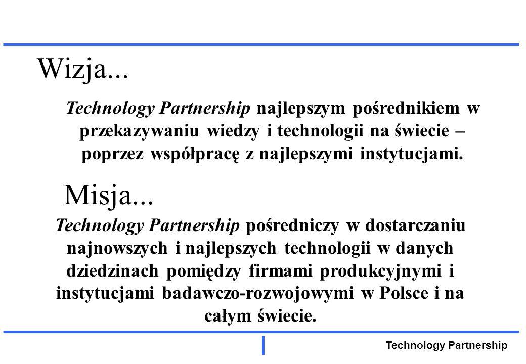 Technology Partnership Poszukiwanie Technologii Poszukiwanie dostawców Innowacje i rozwój Optymalizacja i Zwiększanie Wydajności TP obejmuje obszary...