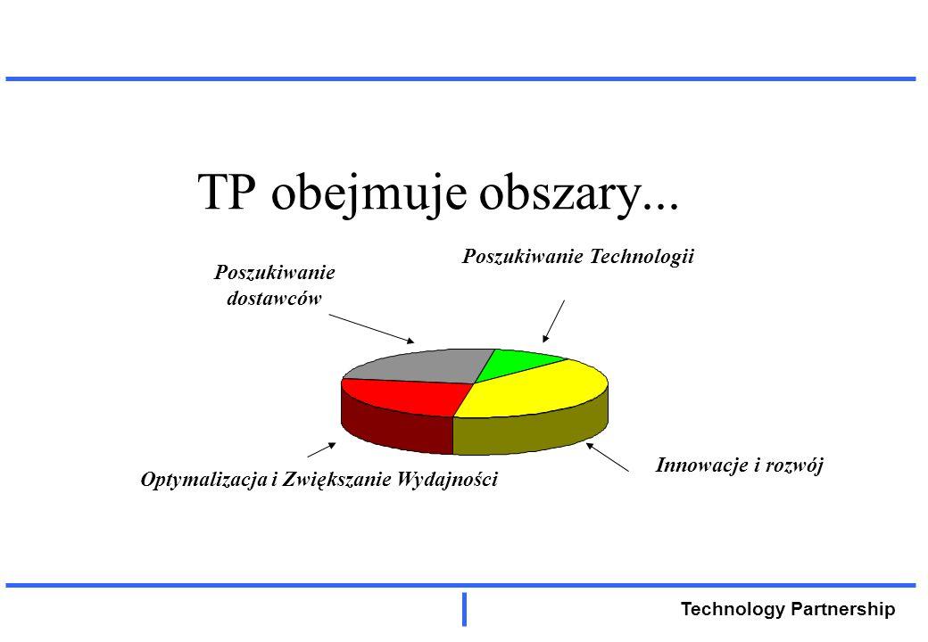 Technology Partnership Po co wymyślać coś co zostało już wymyślone gdzieś na świecie.