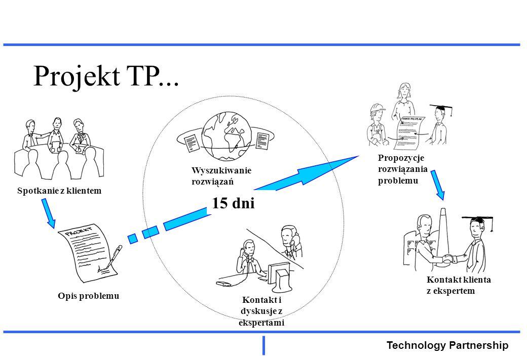 Technology Partnership Jak działa Technology Partnership: uSzukamy wiedzy pośród 20000 ekspertów i 5000 organizacji w Polsce i za granicą; uPomagamy w poszukiwaniu i ocenie dostawców; uSzukamy wiedzy profesjonalnie, systematycznie, efektywnie, szybko i anonimowo;
