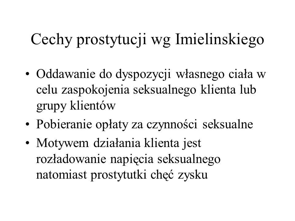 Formy prostytucji Prostytucja heteroseksualna Prostytucja homoseksualna Prostytucja biseksualna i transwestytyczna